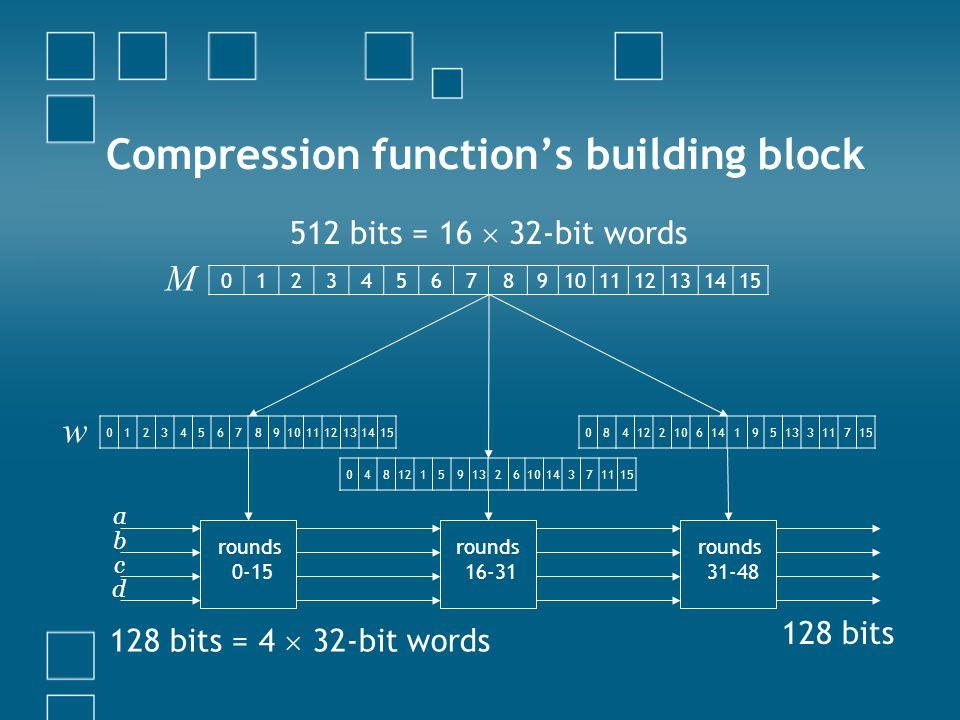 Compression function's building block