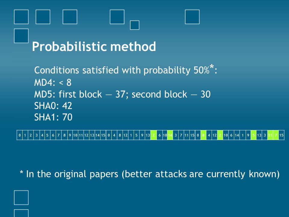 Probabilistic method Conditions satisfied with probability 50%*: