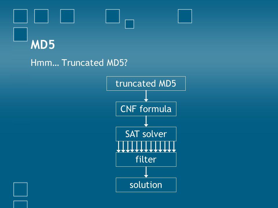 MD5 Hmm… Truncated MD5 truncated MD5 CNF formula SAT solver filter