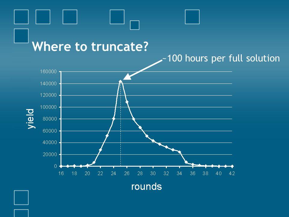 Where to truncate ~100 hours per full solution