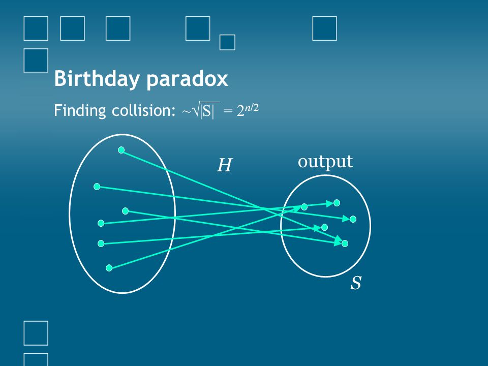 Birthday paradox Finding collision: ~|S| = 2n/2 output H S
