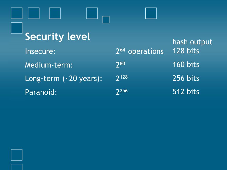 Security level hash output 128 bits Insecure: 264 operations 160 bits