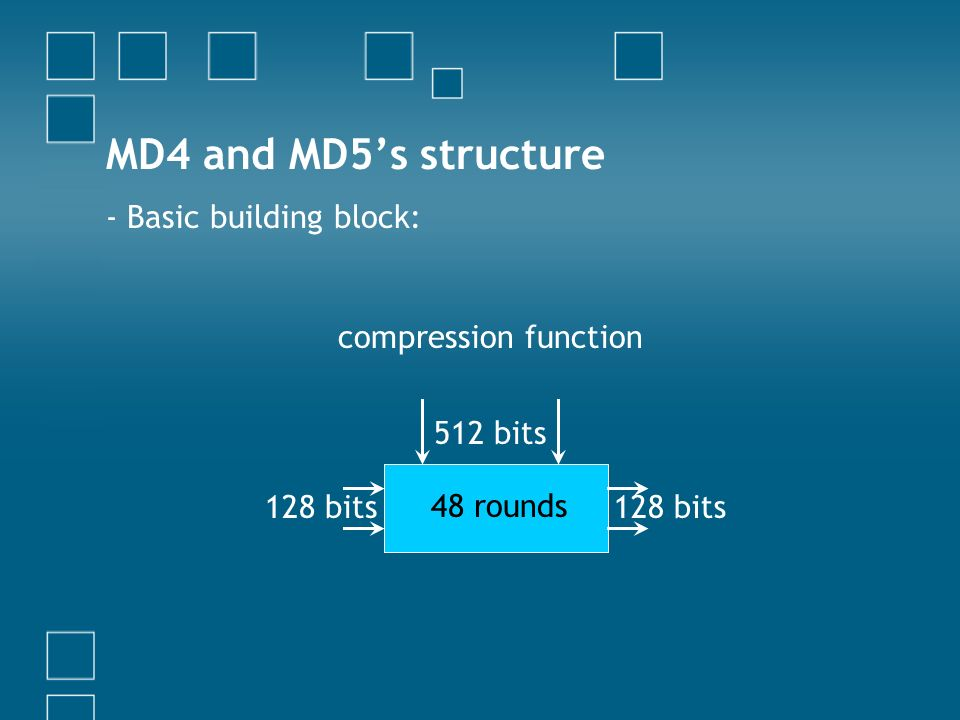 MD4 and MD5's structure - Basic building block: compression function