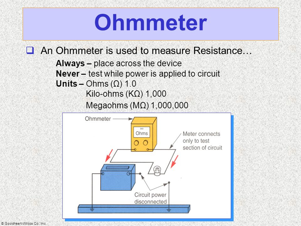 Measuring Resistance With Ohmmeter : Electrical fundamentals ppt video online download