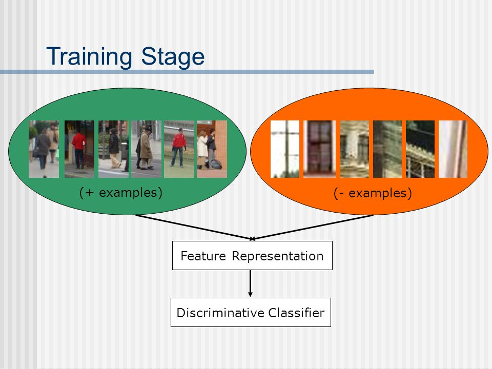 Training Stage (+ examples) (- examples) Feature Representation