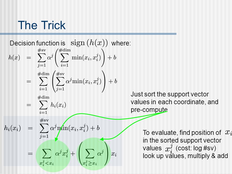 The Trick Decision function is where: Just sort the support vector