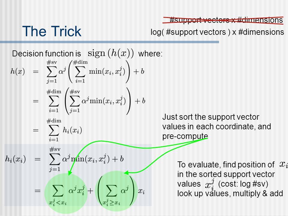The Trick #support vectors x #dimensions