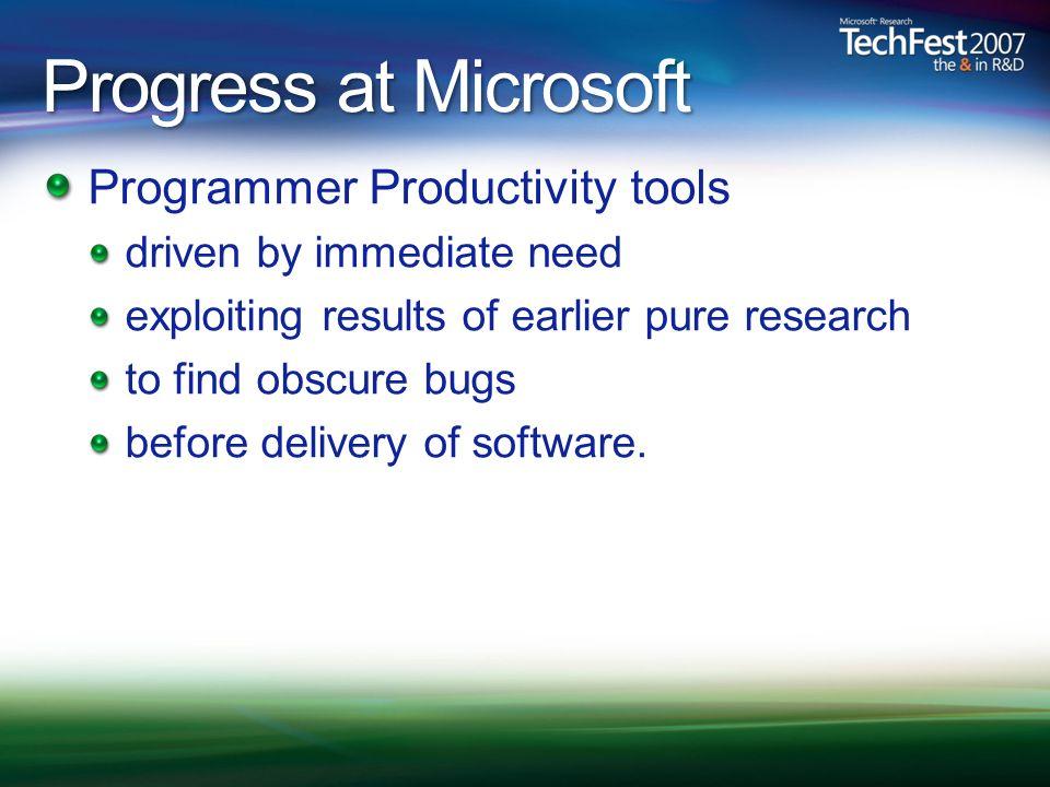 Progress at Microsoft Programmer Productivity tools