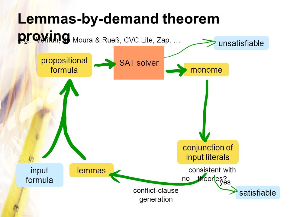 Lemmas-by-demand theorem proving