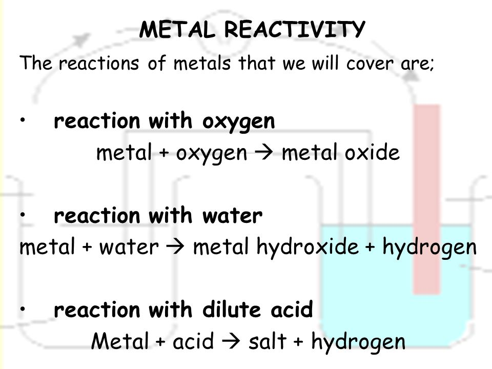 oxygen and reaction Magnesium oxide reaction  for the oxygen to come in and react with the heating magnesium 11 after the magnesium ribbon is heated and when magnesium oxide is.
