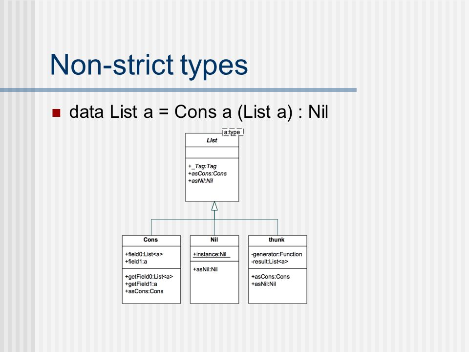 Non-strict types data List a = Cons a (List a) : Nil