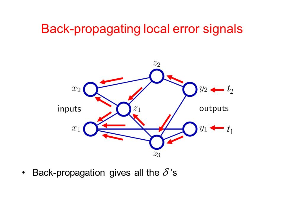 Back-propagating local error signals