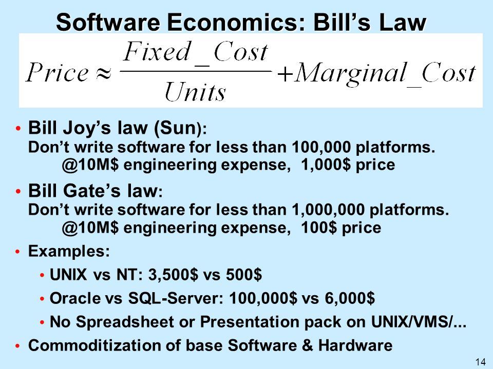 Software Economics: Bill's Law
