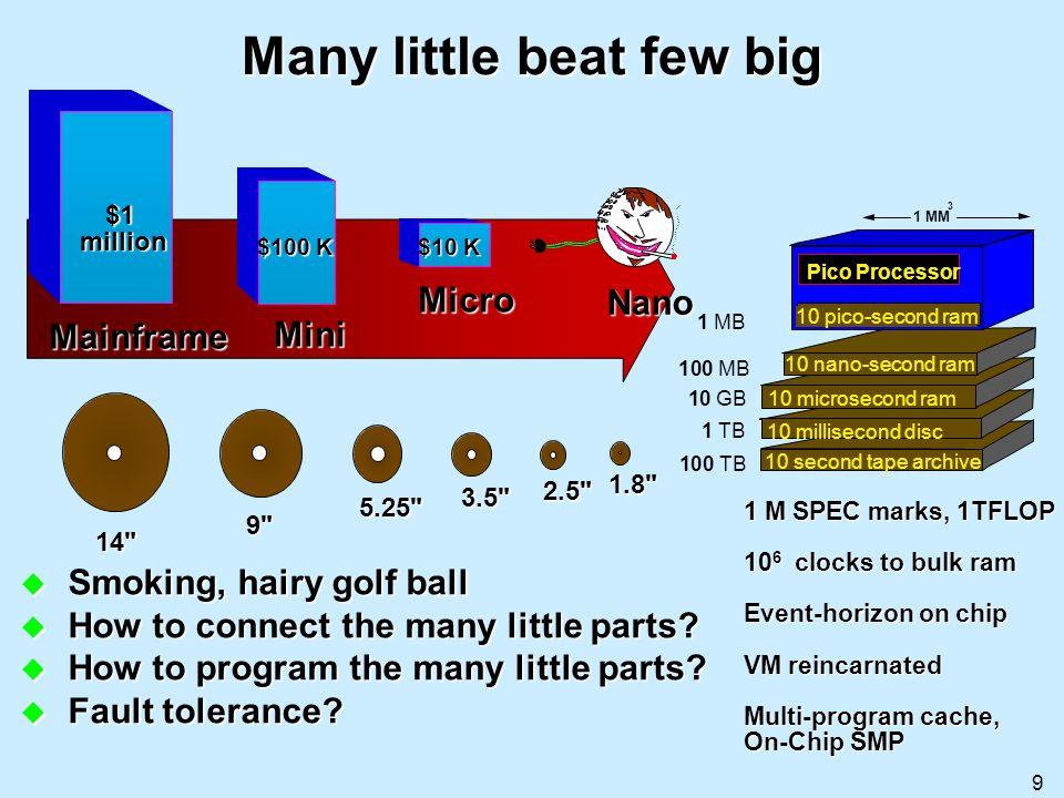 Many little beat few big
