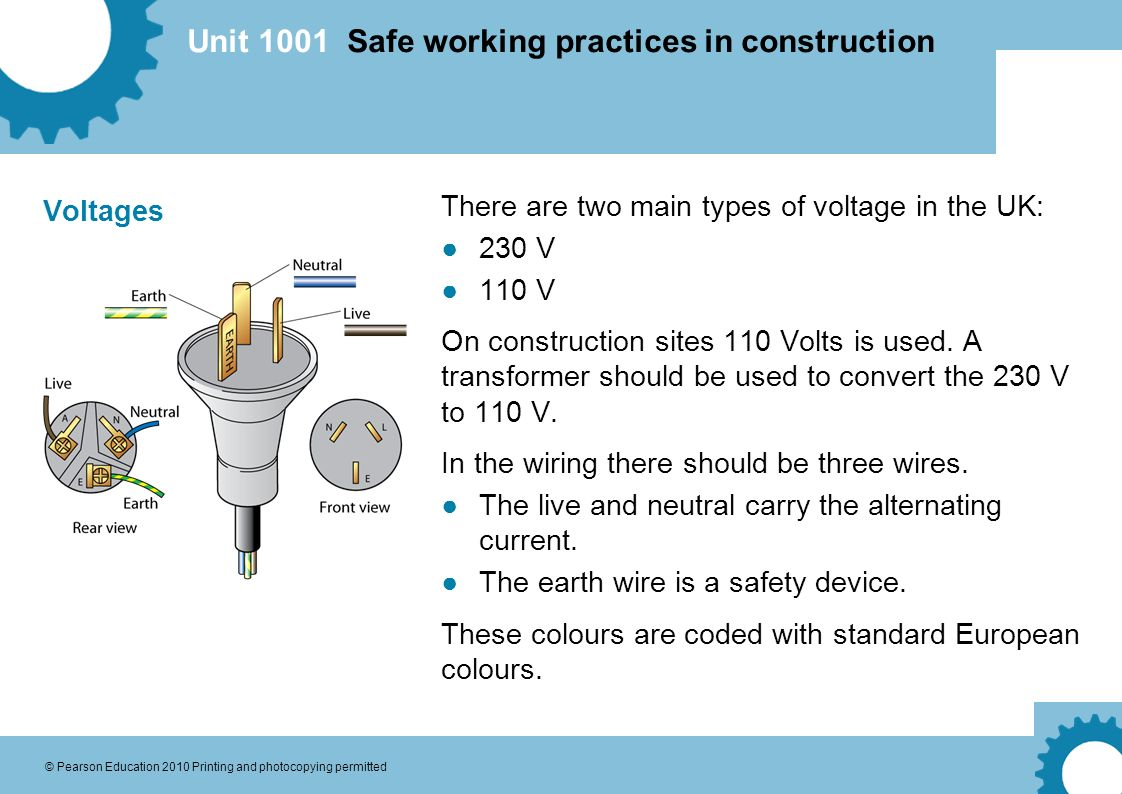 Dorable What Colour Is A Live Wire Pictures - Electrical Diagram ...