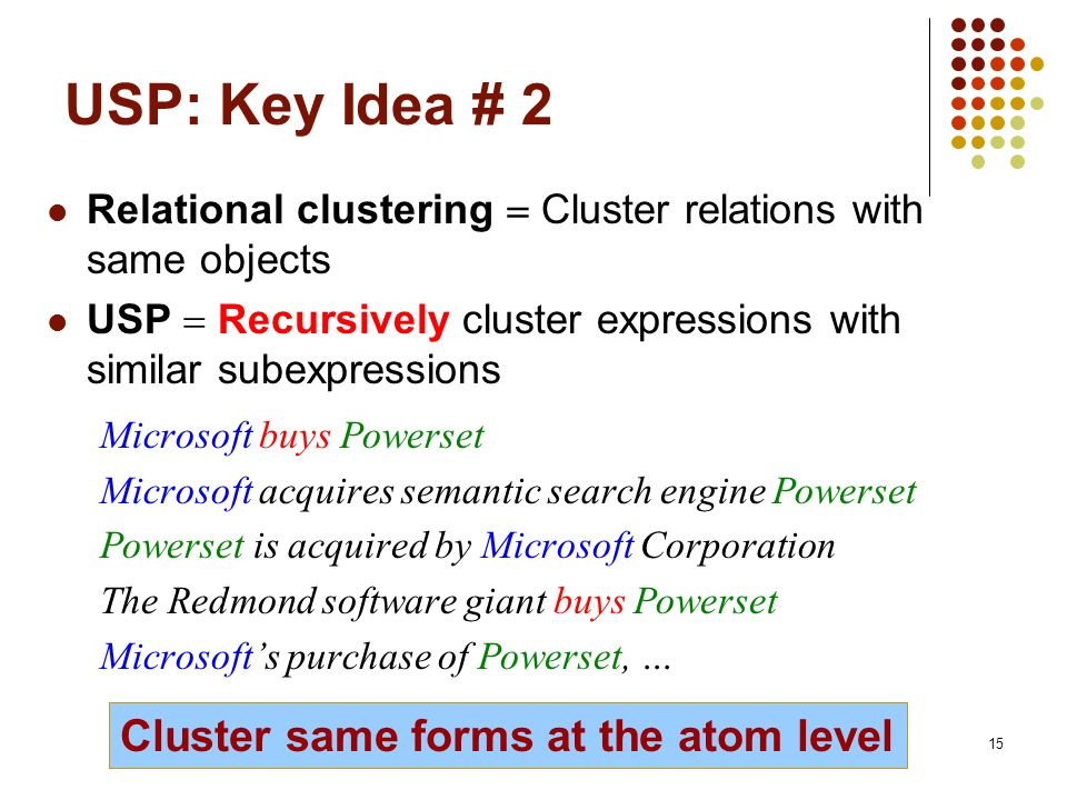 USP: Key Idea # 2 Cluster same forms at the atom level