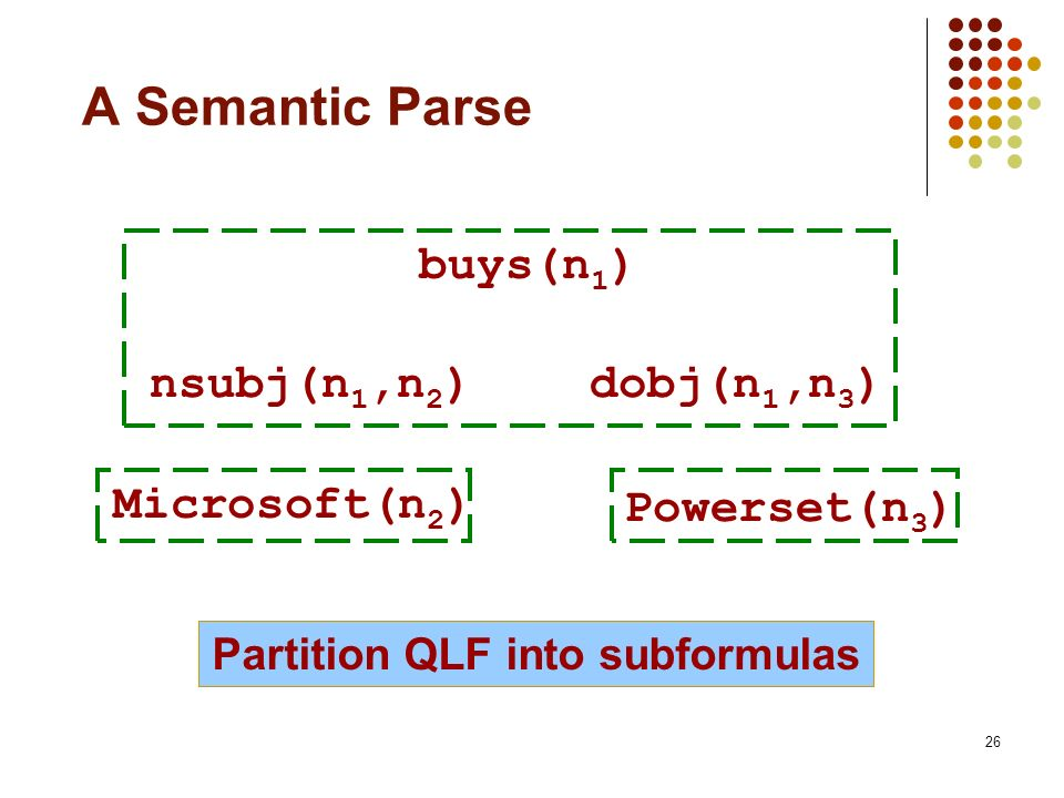 Partition QLF into subformulas
