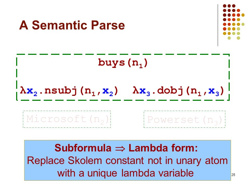 Subformula  Lambda form: