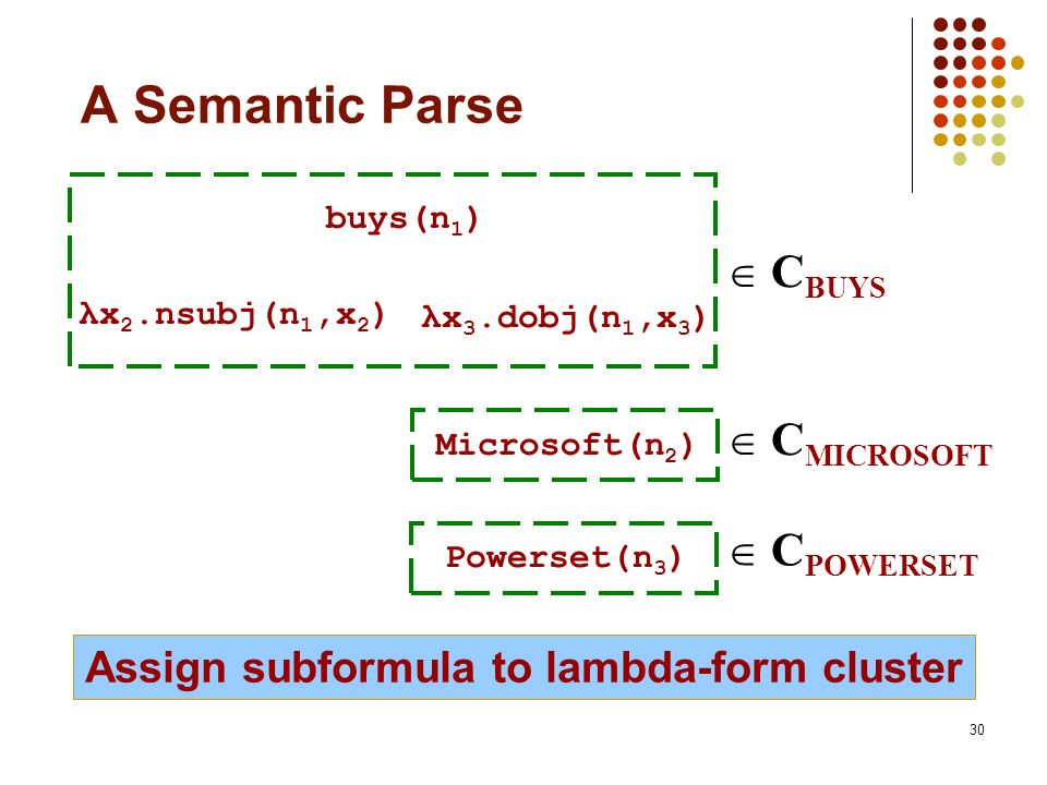 Assign subformula to lambda-form cluster