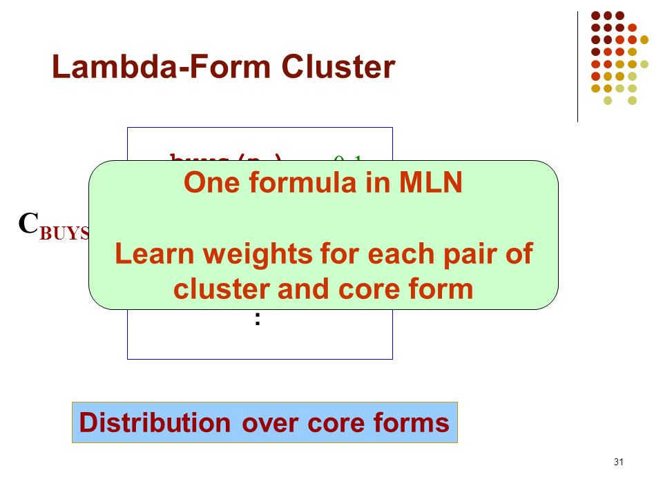 Learn weights for each pair of Distribution over core forms