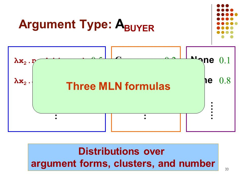 argument forms, clusters, and number