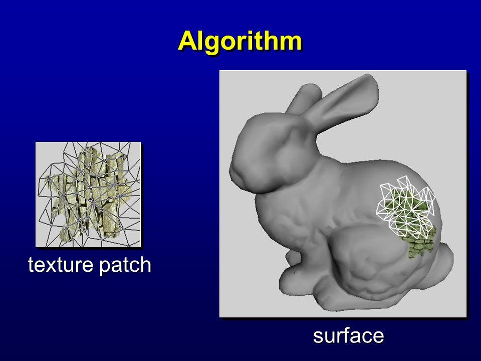 Algorithm texture patch surface Lapped textures 2000/07/28