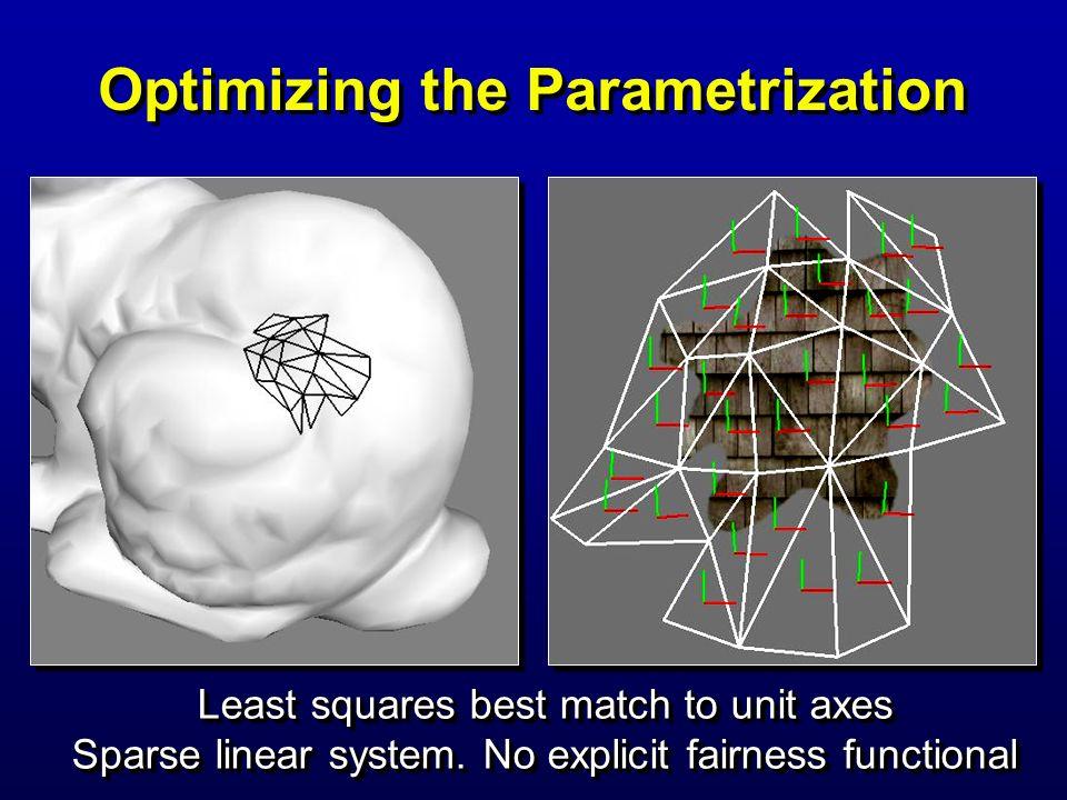 Optimizing the Parametrization