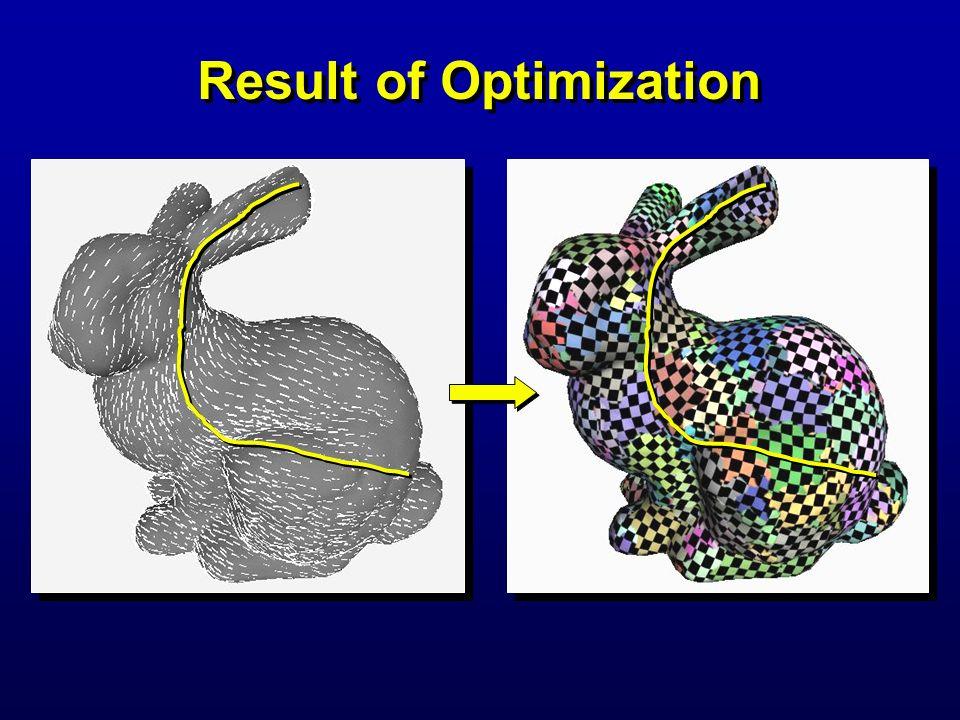 Result of Optimization
