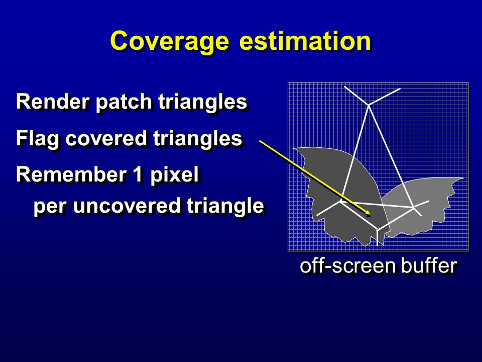 Coverage estimation Render patch triangles Flag covered triangles