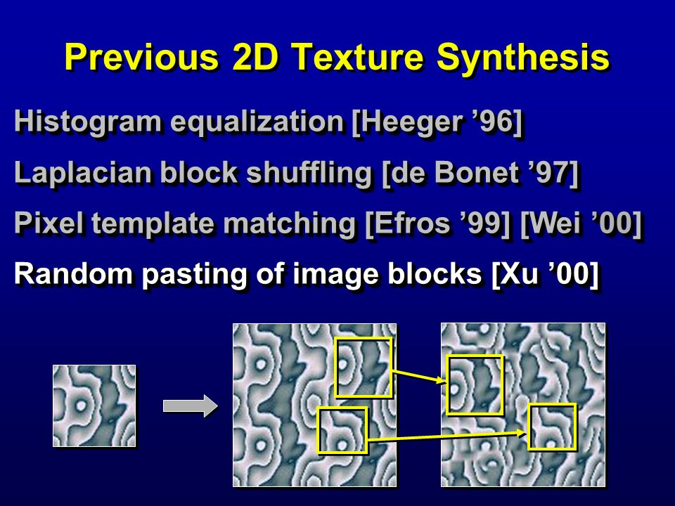 Previous 2D Texture Synthesis