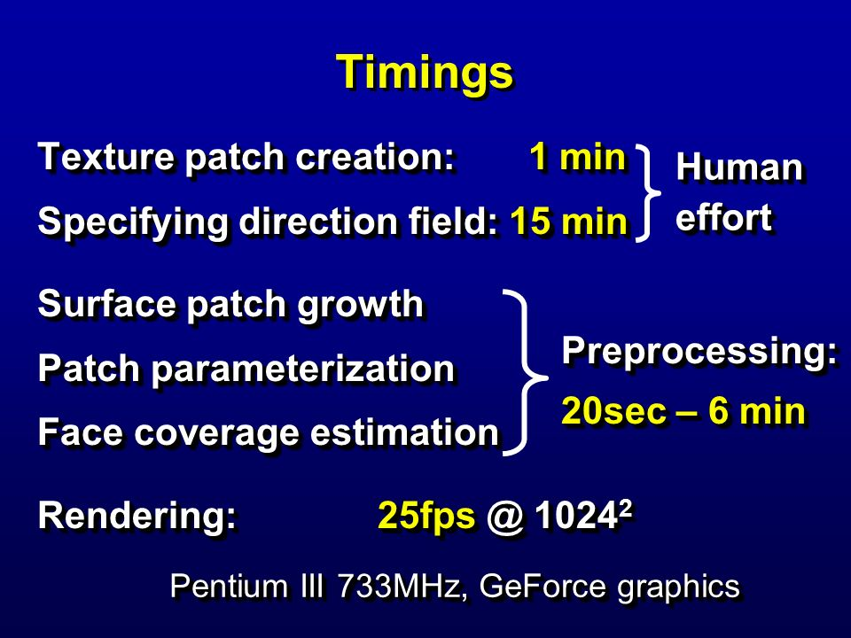 Timings Texture patch creation: 1 min Human effort