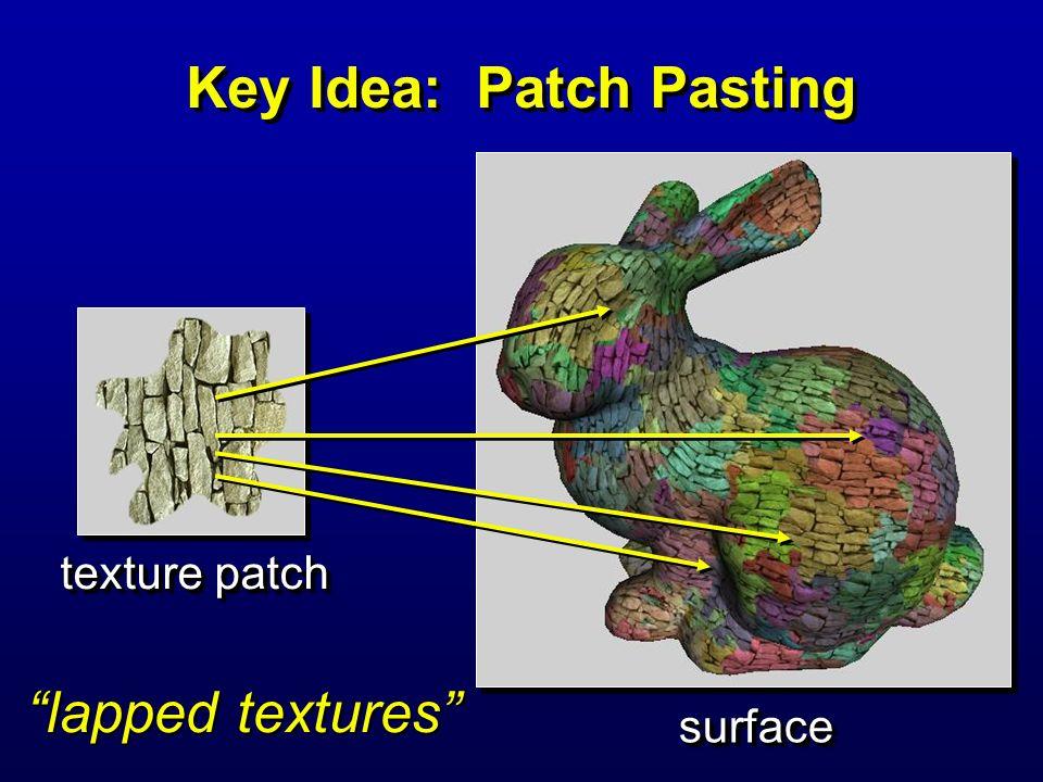 Key Idea: Patch Pasting