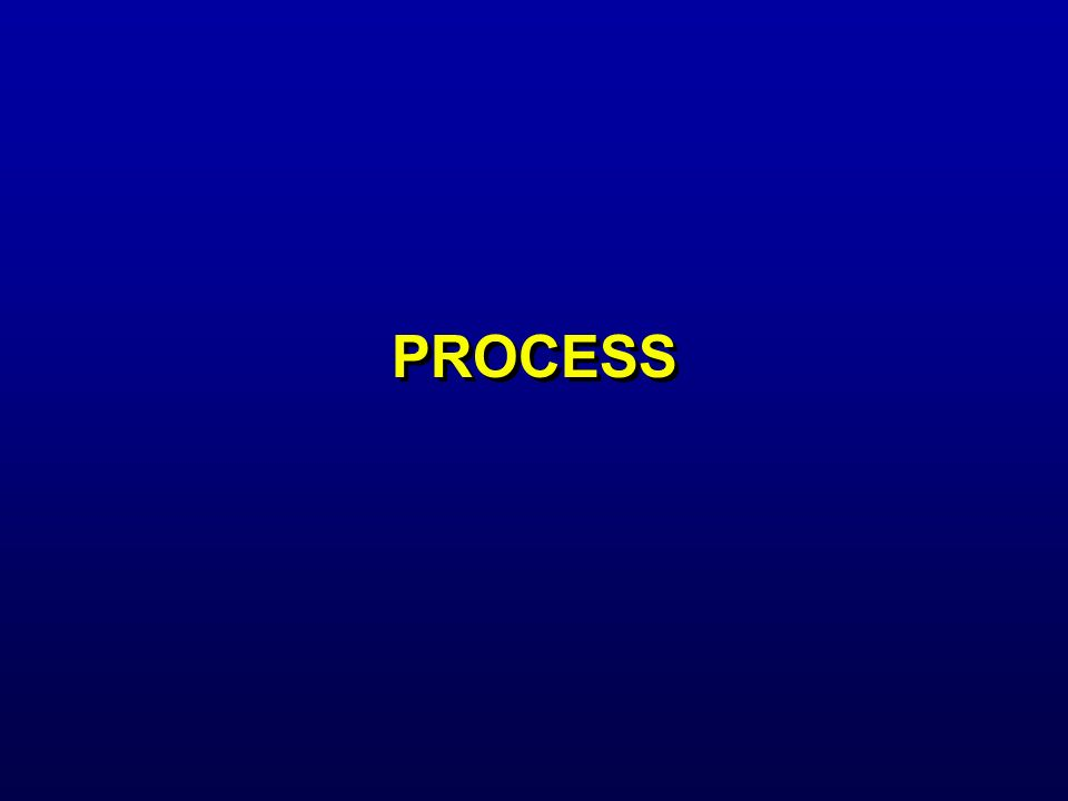 PROCESS Lapped textures 2000/07/28