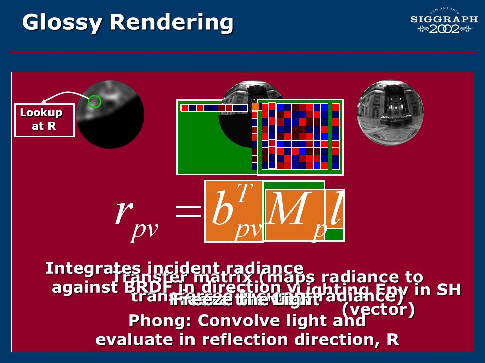 Glossy Rendering Lookup at R. Computing the reflected radiance at a point p given a viewing direction v requires the evaluation of this form.