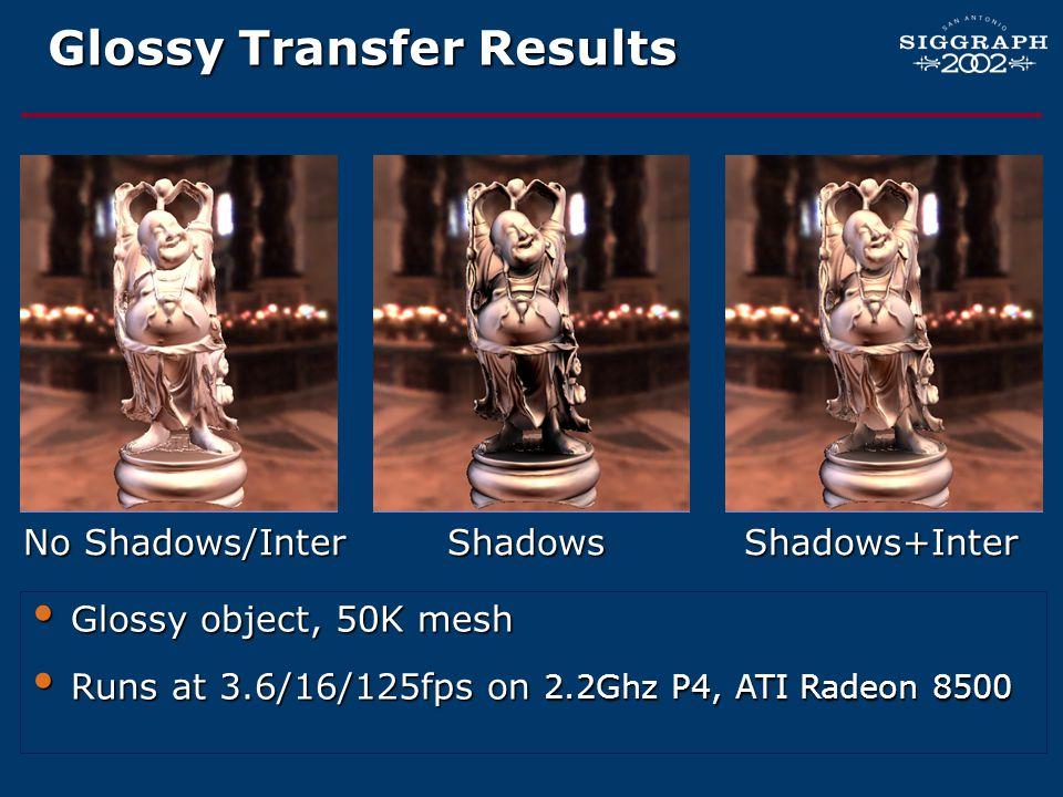 Glossy Transfer Results