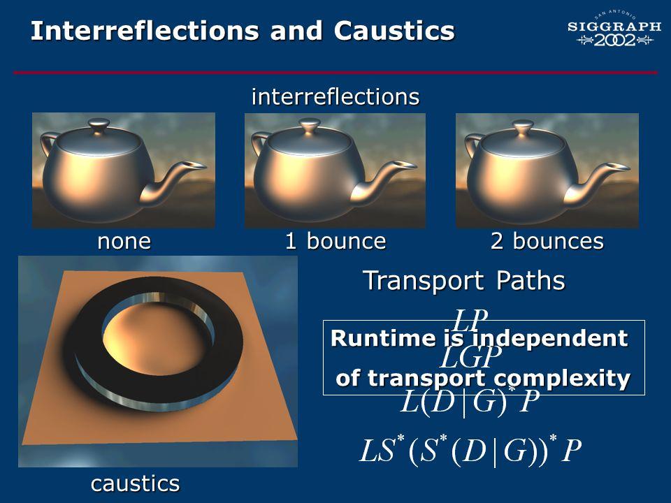 Interreflections and Caustics