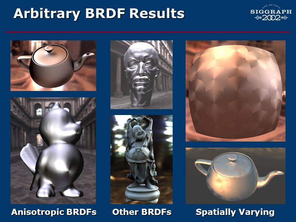 Arbitrary BRDF Results