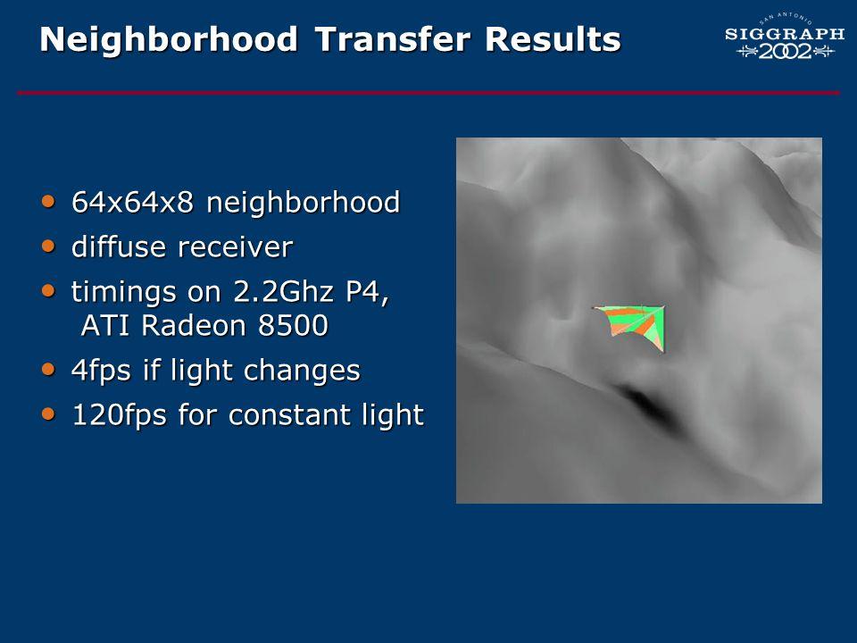 Neighborhood Transfer Results