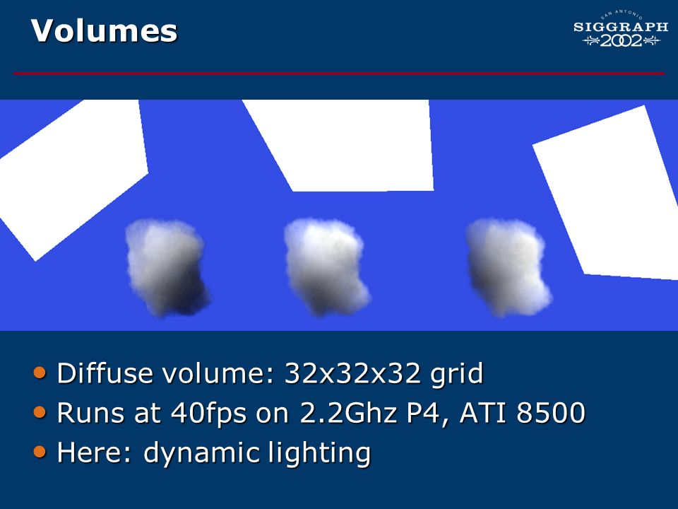 Volumes Diffuse volume: 32x32x32 grid