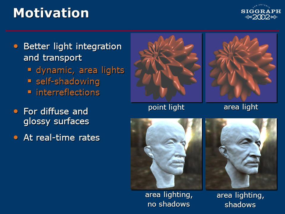 Motivation Better light integration and transport dynamic, area lights