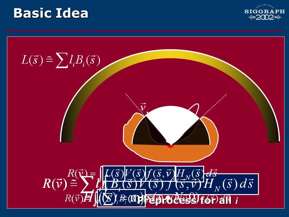 Basic Idea Preprocess for all i