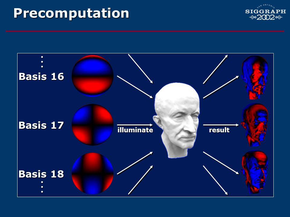 Precomputation . Basis 16 Basis 17 Basis 18 illuminate result