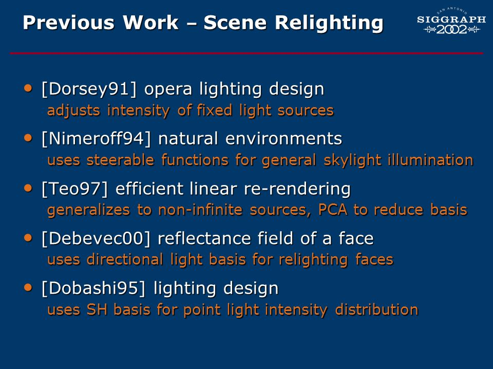 Previous Work – Scene Relighting