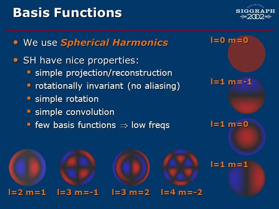 Basis Functions We use Spherical Harmonics SH have nice properties: