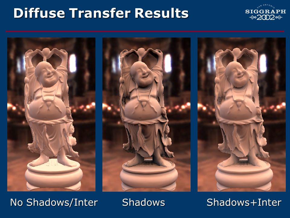 Diffuse Transfer Results