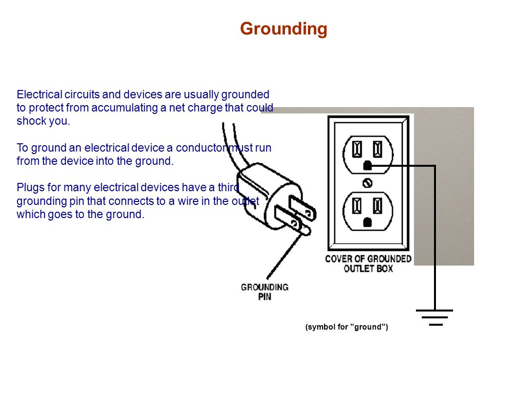 Excellent symbol for ground in electricity images electrical unusual symbol for ground in electricity images electrical biocorpaavc