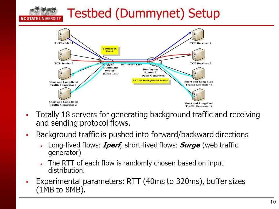 Testbed (Dummynet) Setup