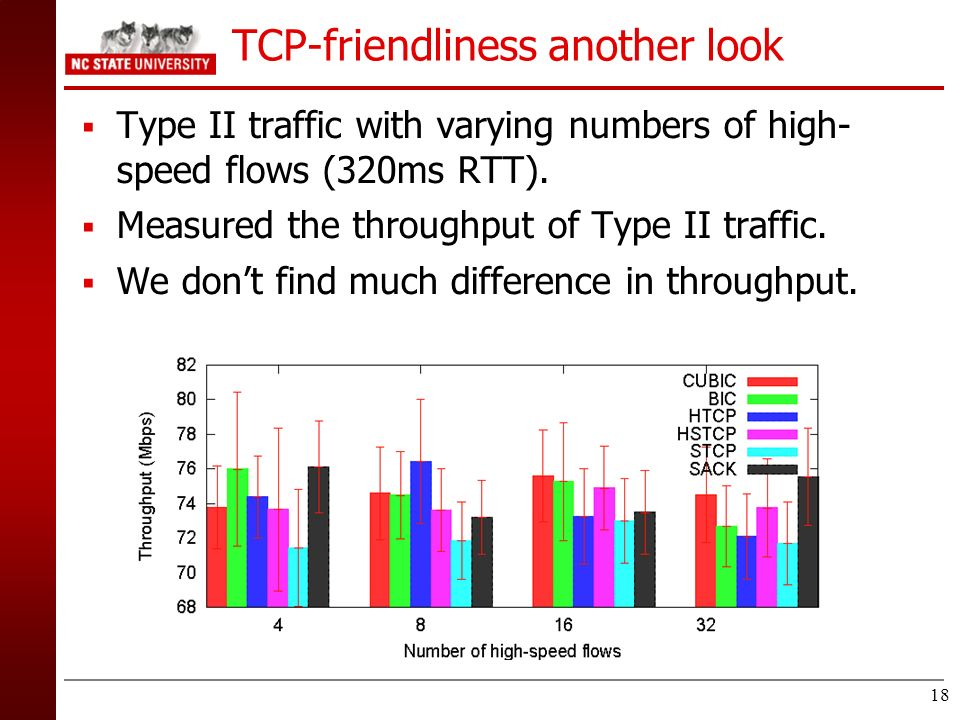 TCP-friendliness another look