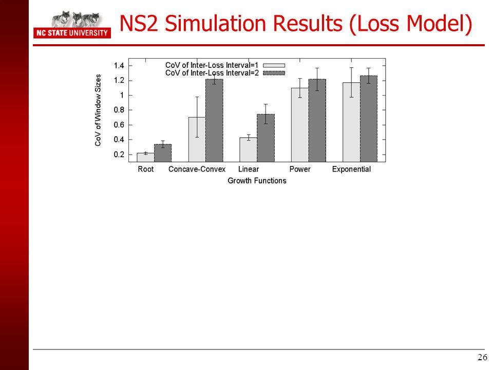 NS2 Simulation Results (Loss Model)