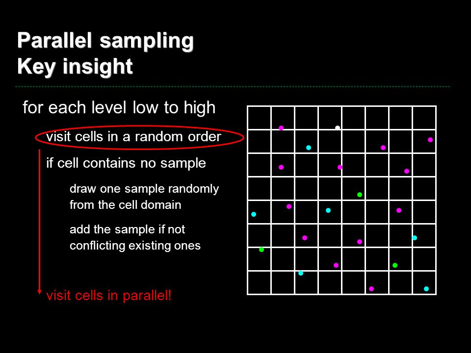 Parallel sampling Key insight